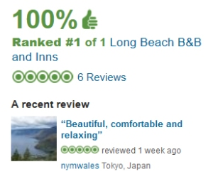 Ranked No1 by TripAdvisor for accommodation in Long Beach